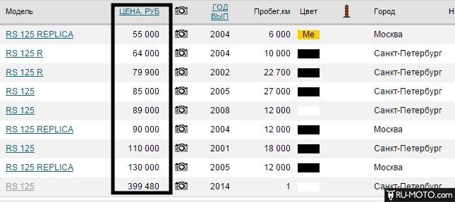 Скриншот цены на мотоциклы разных годов с портала moto.auto.ru