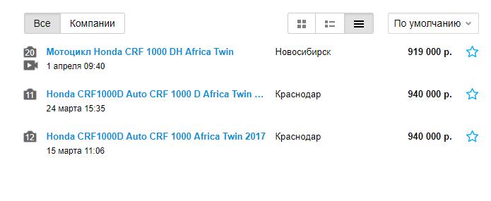Цены на CRF 1000 Africa Twin