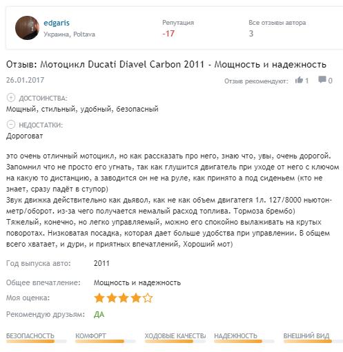 Отзывы владельцев Ducati Diavel