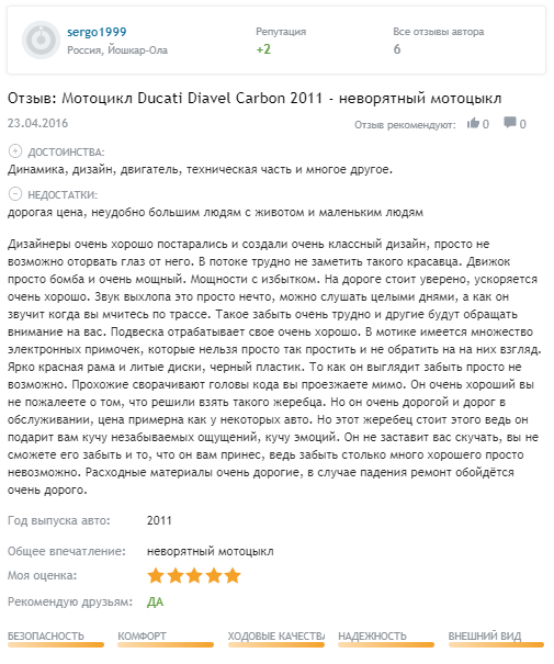 Отзывы о Ducati Diavel