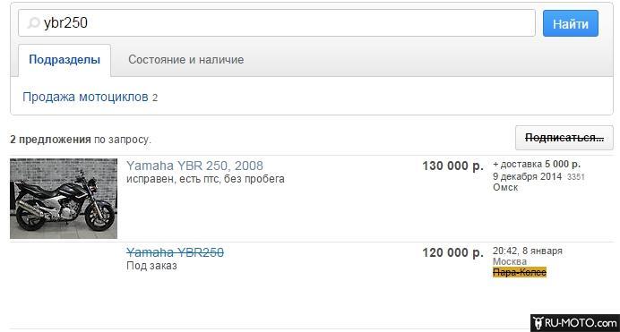 Цены на мотоцикл Yamaha YBR 250
